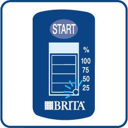 Brita Meter funktion